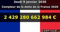 France : la croissance plonge, les déficits et la dette flambent, mais tout le monde s'en fiche…